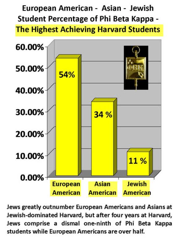 euros smoke Jews at Harvard580
