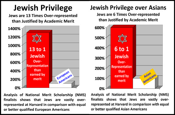 jewish privilege over asians europeans small for internet