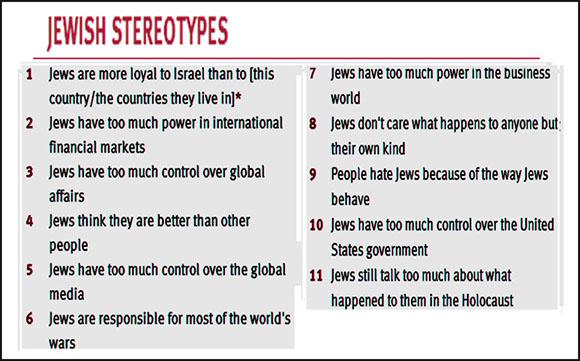 jewish-stereotypes-adl-survey