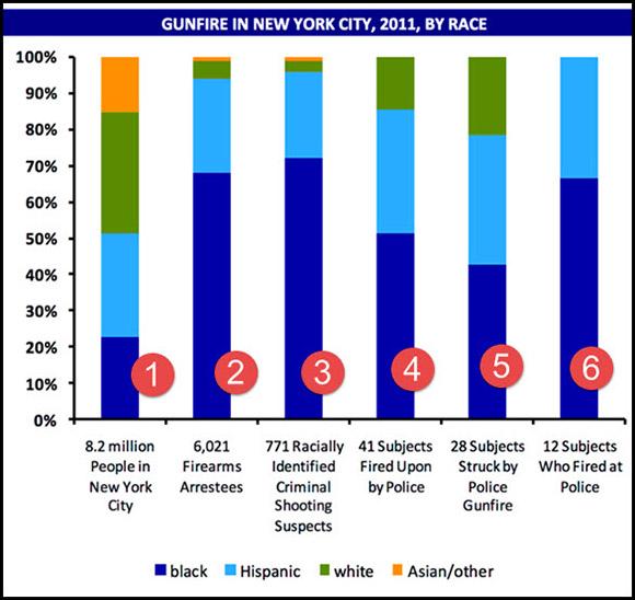 black-whites-shot-in-NY-city