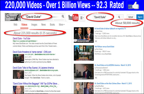 david duke 1 billion views.for webjpg