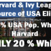 Dr Duke & Eric Striker – Part 3 on Ron Unz Exposé of Jewish Racism Against Goys at Harvard – Exposing This Can End of Zio Tyranny in America!