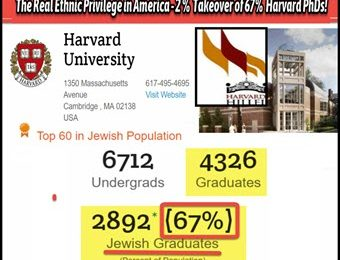 Dr Duke & Collett of UK Expose Jewish Racist Takeover of 67 % of Harvard PhD Grads!