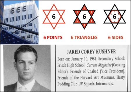 Today Dr Duke and Andy Hitchcock – Kushner & the ZioCrazies who Prepare for the Jewish Anti-Christ!