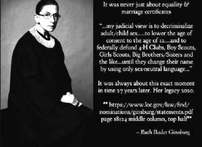 Dr Duke & Andy Hitchcock of UK – The Evil Hypocrisy of Jewish Racist Supremacist Ruth Bader Ginsburg!
